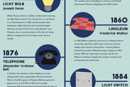 20 British Inventions Your Household Can't Live Without Infographic