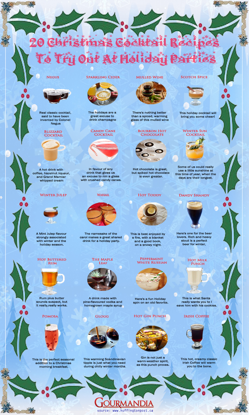 The 14 Bartending Charts That Will Make You MAD Money As A ...