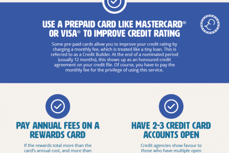 20 Credit Rating Hacks Infographic Infographic