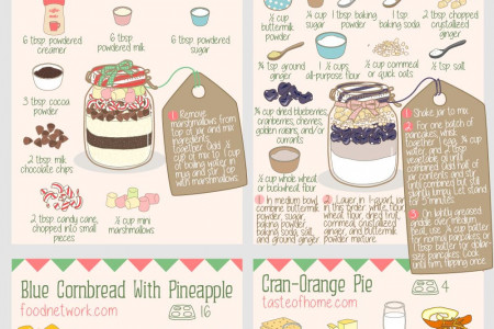 20 Easy and Delicious Recipes for Mason Jar Gifts  Infographic