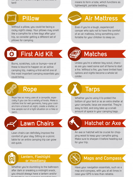 20 Essential Items for the Perfect Camping Weekend Infographic