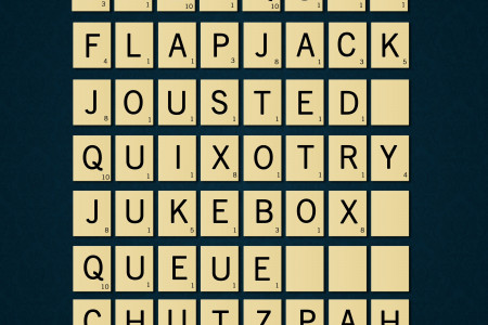 20 Great Words to learn if you play Scrabble Infographic