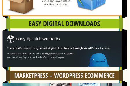 20 Leading eCommerce WordPress Plug-ins in 2014 Infographic