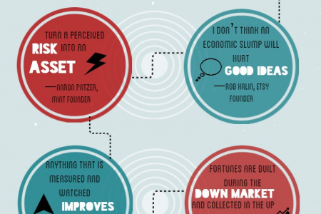 20 Motivational Quotes About Business Infographic