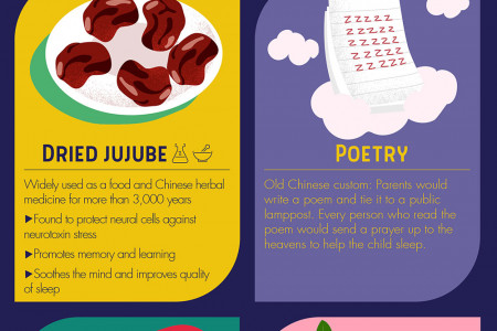 20 Natural Insomnia Cures (And the Science Behind Them)  Infographic