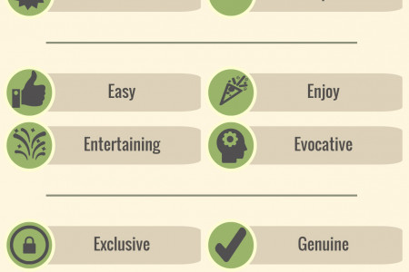 20 Powerful Words That Sell Infographic