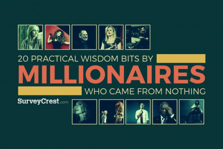 20 Practical Wisdom Bits by Millionaires Who Came From Nothing  Infographic