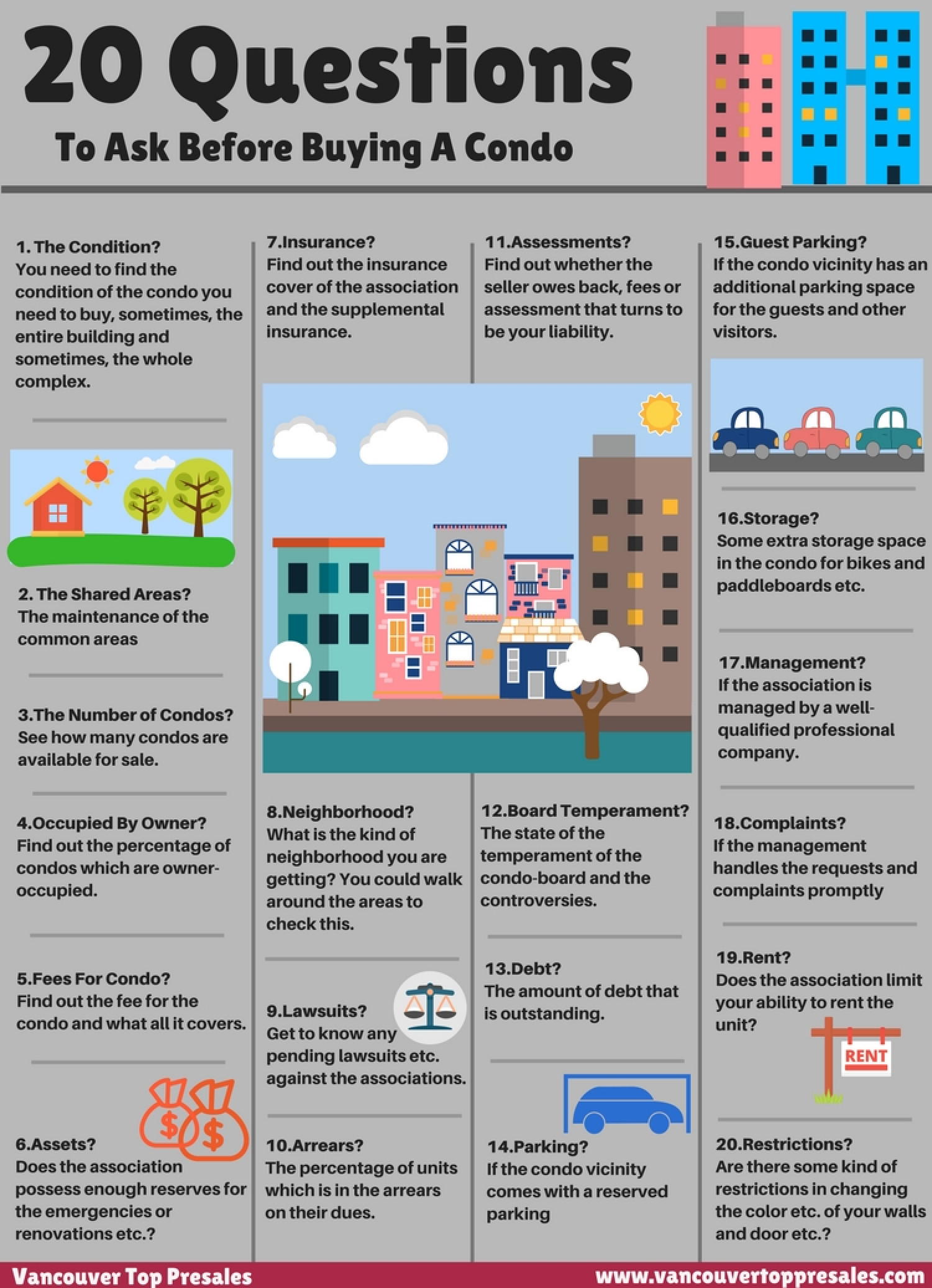 20 Questions To Ask Before Buying A Condo Infographic