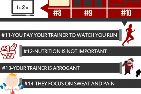 20 Signs Your Trainer Is Stealing Your Money Infographic