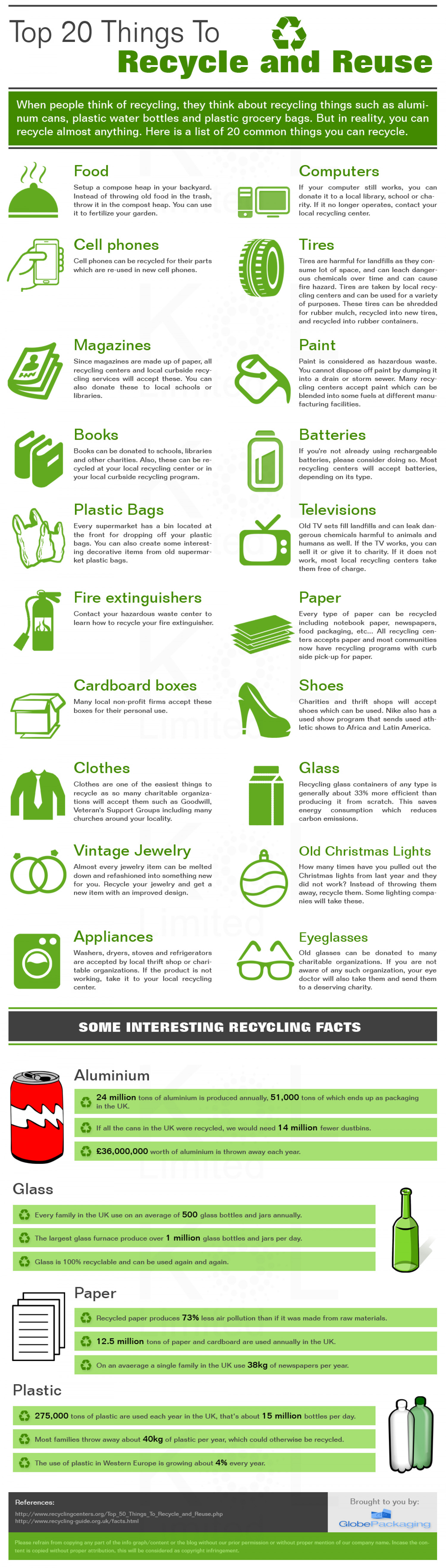20 things you can reuse and recycle for How can i recycle things at home