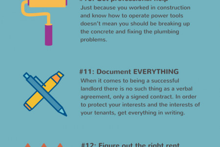 20 Tips To Become A Successful Landlord In 2015 Infographic