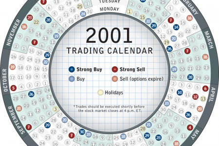 2001 Trading Calendar Infographic