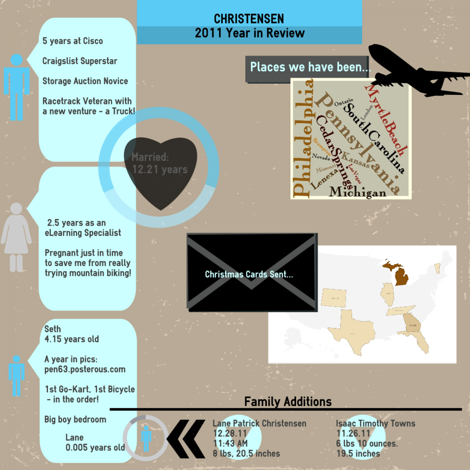 2011 Christmas Card Infographic