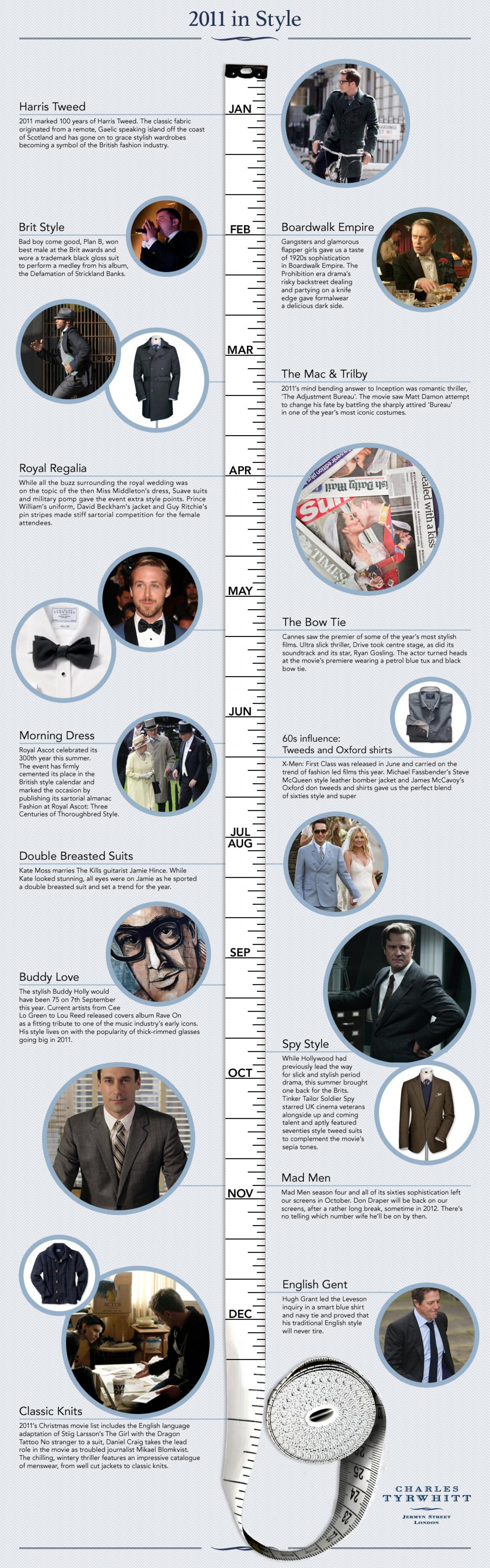 2011 in Style Infographic