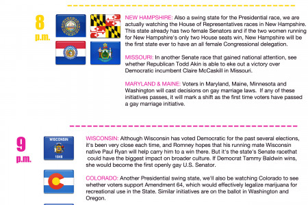 2012 Election Night Cheat Sheet Infographic