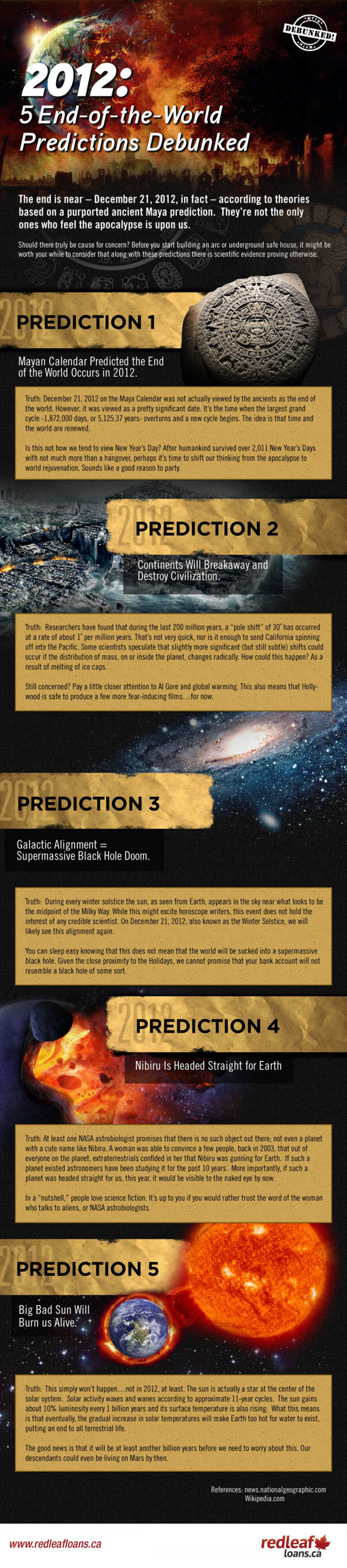 2012: End-of-the-world predictions debunked Infographic