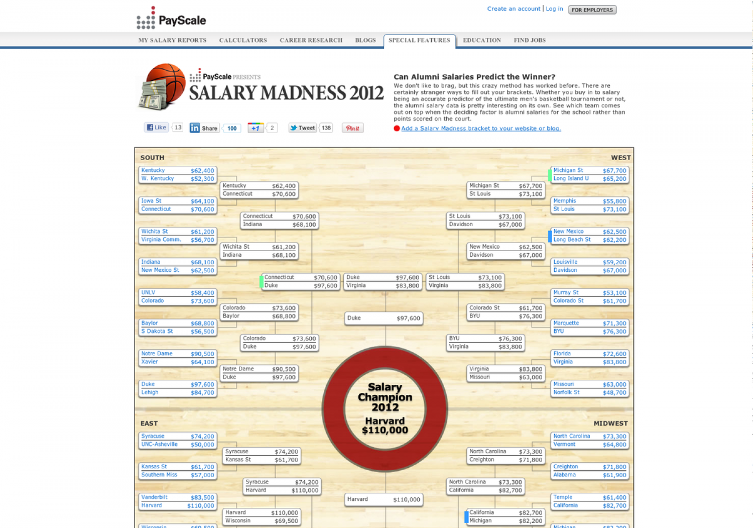 2012 PayScale Salary Madness Infographic