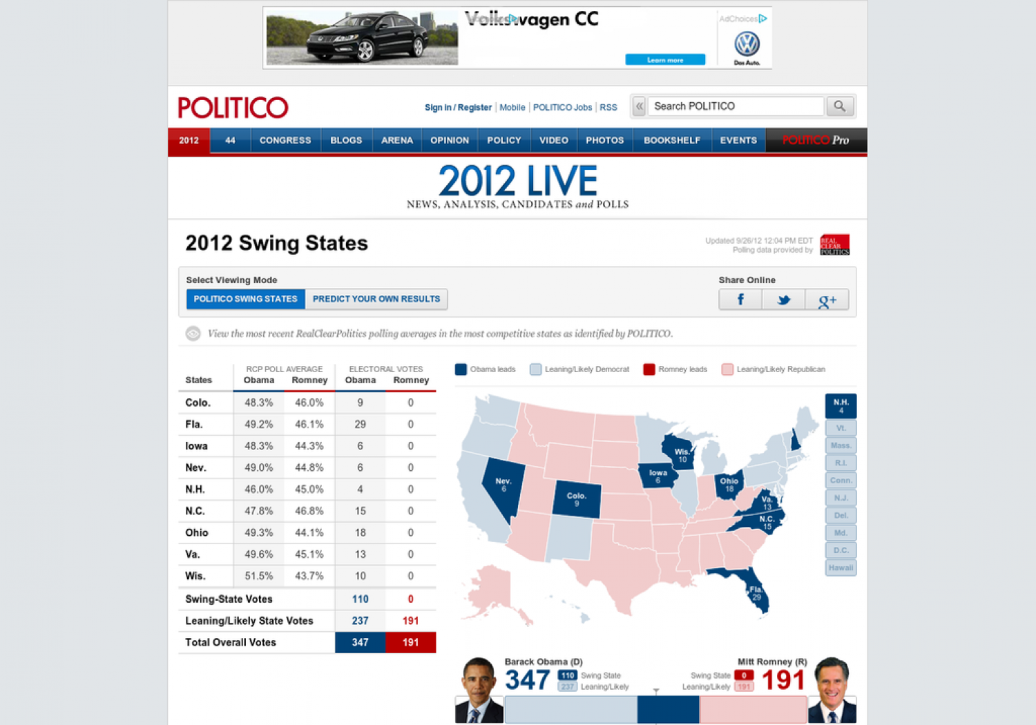 2012 Swing States Infographic