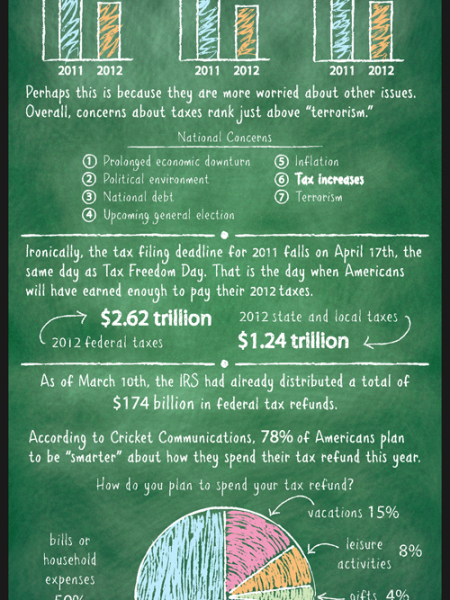 2012 Taxing Matters Infographic