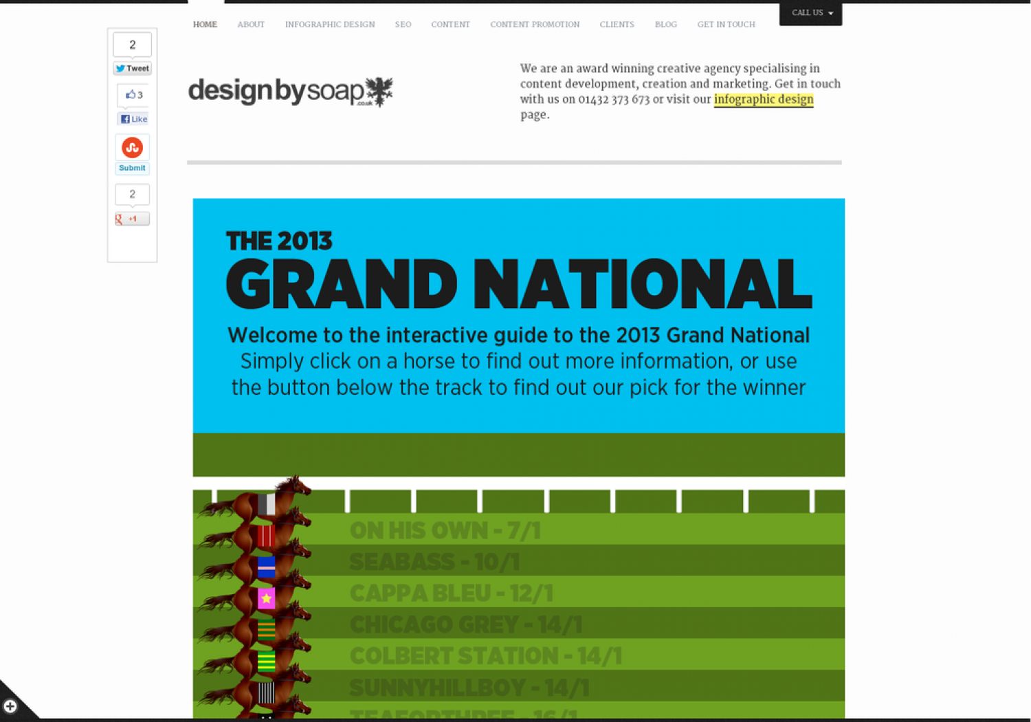 Interactive infographic agency