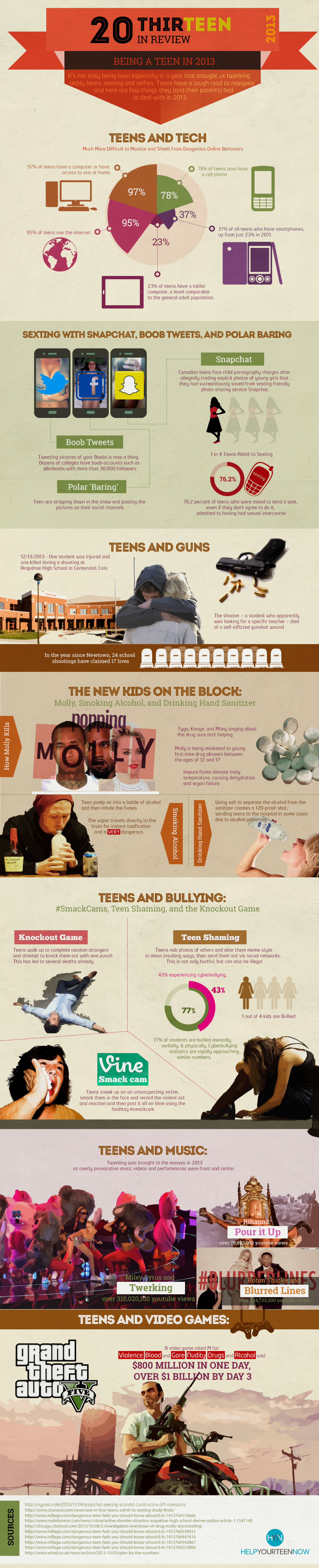 2013 In Review – Being A Teen In 2013 Infographic