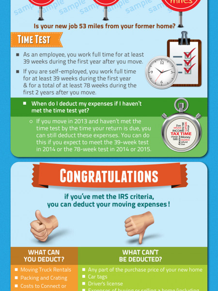 2013 Moving Expenses - Tax Deductions Infographic