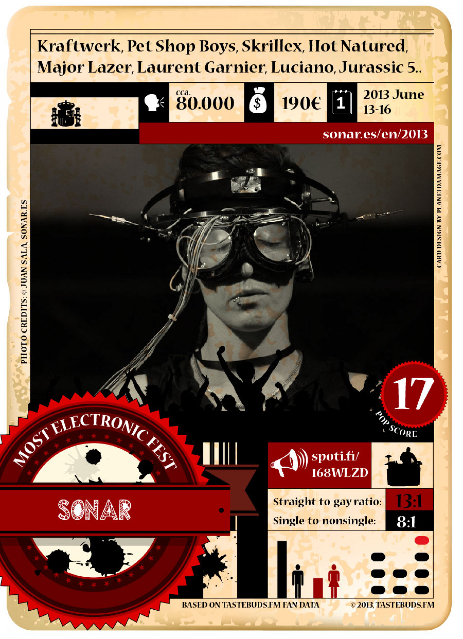 2013 Music Fest Infographic Trading Card: Sonar Infographic