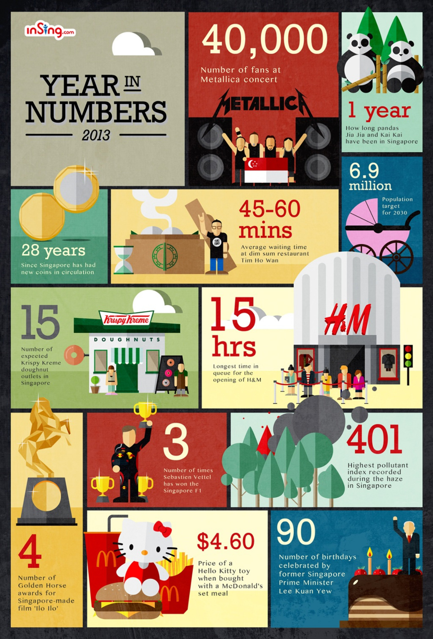 2013: the year in numbers Infographic