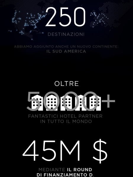 Hotel Tonight 2013 (Italian) Infographic