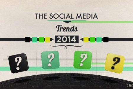 The Social Media Trends 2014 Infographic