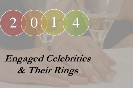 2014 Engaged Celebrities And Their Rings Infographic