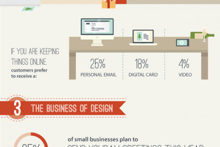 2014 Holiday Greeting Card Cheat Sheet Infographic