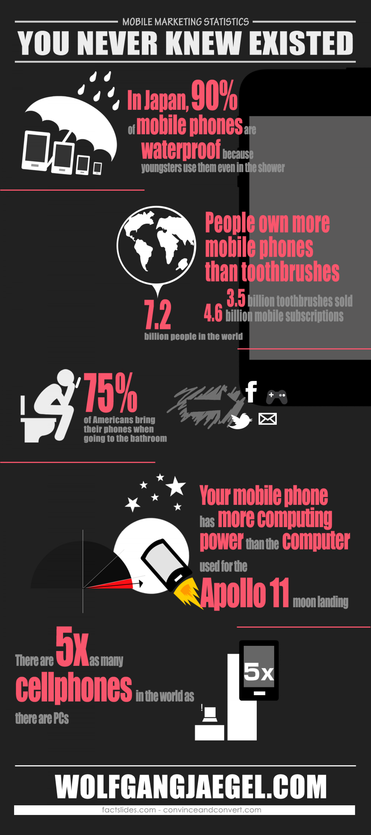 Mobile Marketing Statistics You Never Knew Existed Infographic