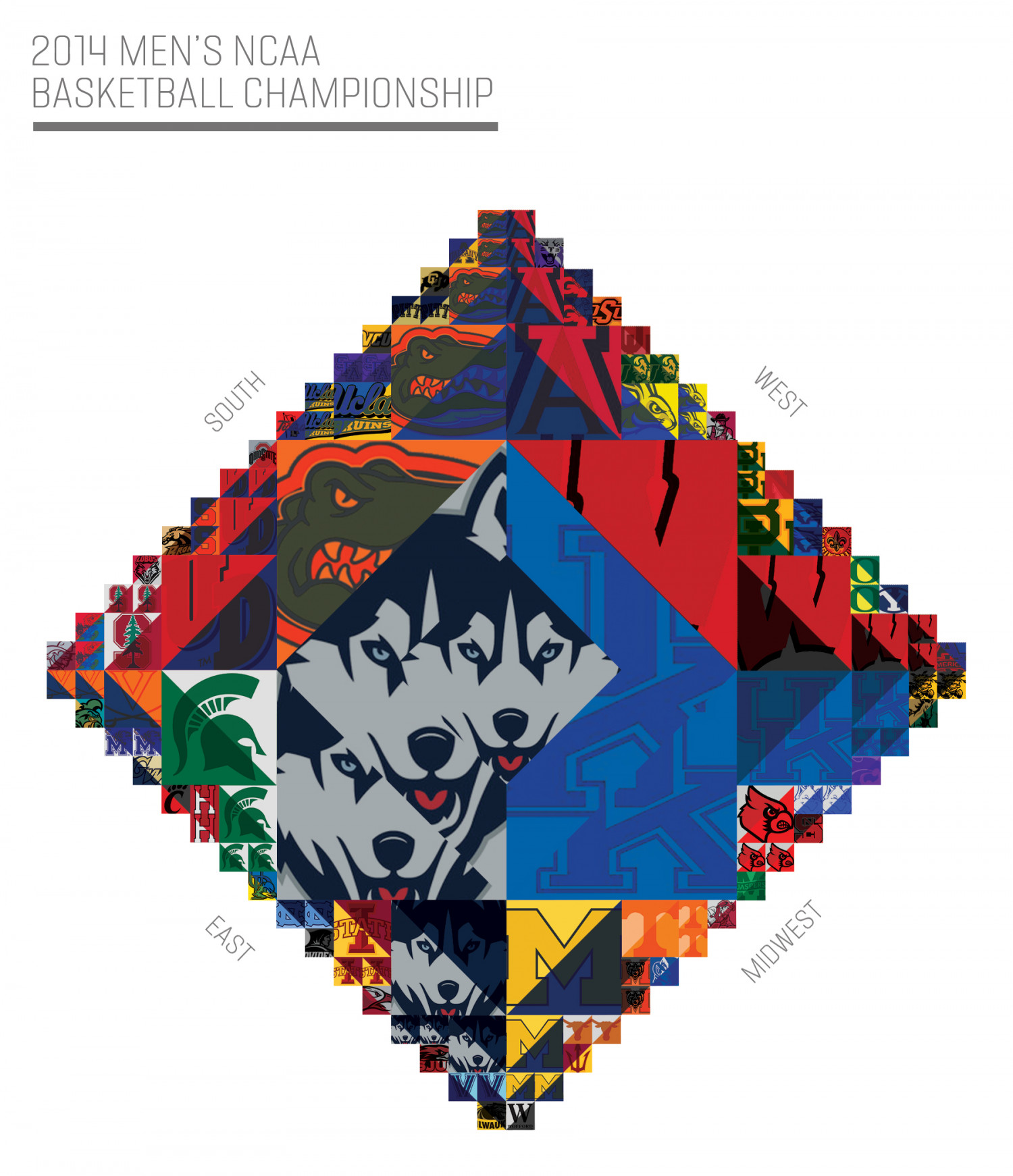 2014 NCAA Men's  Basketball Championship Bracket Infographic