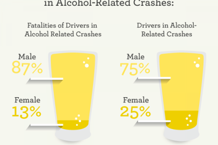 2014 Oklahoma DUI Report Infographic