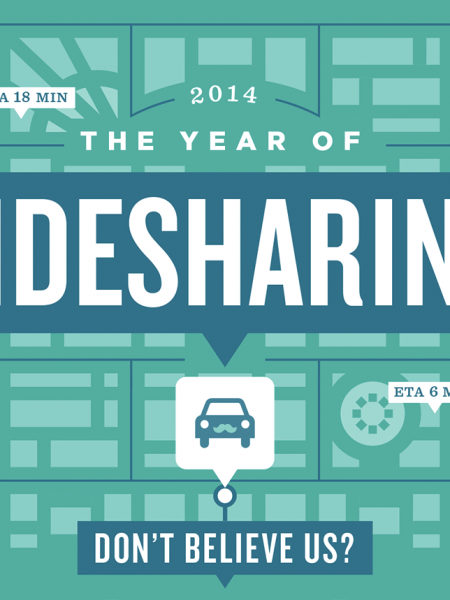 2014: The Year of Ridesharing Infographic