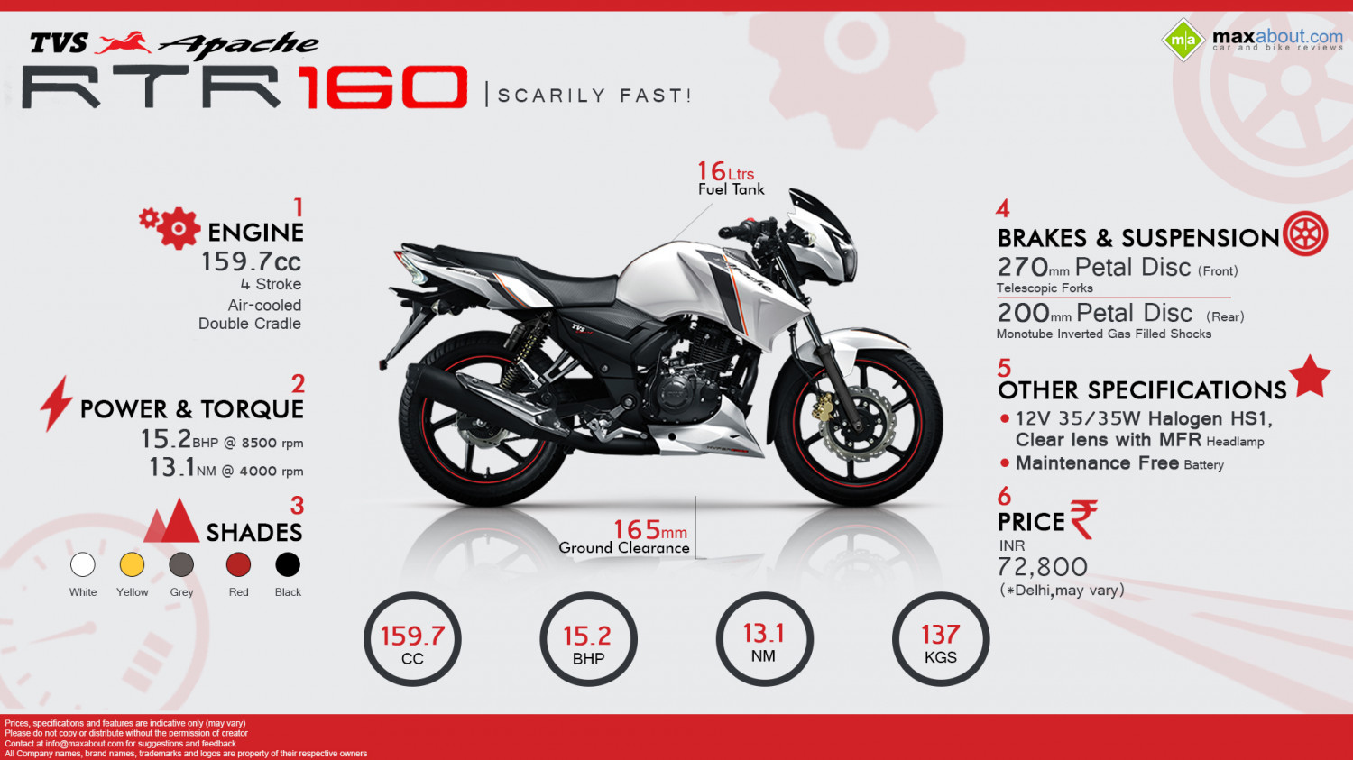 2014 TVS Apache RTR 160 - Scarily Fast! Infographic