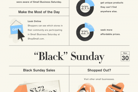 2014 Ultimate Holiday Shopping Guide Infographic