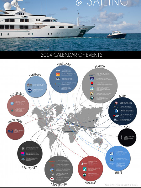2014 Yachting & Sailing Calendar of Events Infographic