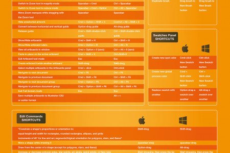 2015 Adobe Illustrator Keyboard Shortcuts Cheat Sheet Infographic