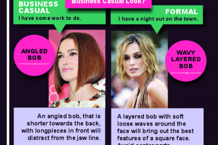 2015 Hairstyle Guide Infographic