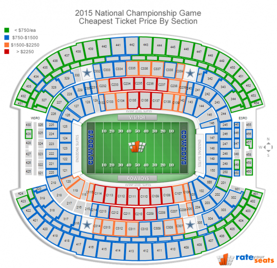2015 National Championship Game Ticket Prices