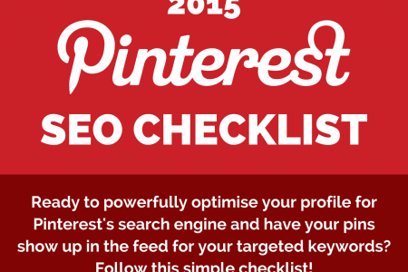 2015 Pinterest SEO Checklist Infographic