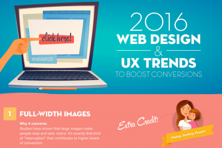2016 Web Design Trends to Boost Conversions Infographic