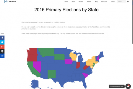 2016 Primary Elections by State Infographic