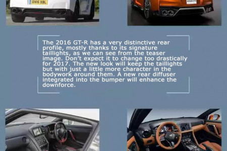 2017 Nissan GT-R: Godzilla is Evolving Infographic
