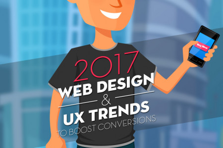 2017 Web Design Trends to Boost Conversions Infographic