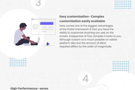 2020 Flutter App Development Benefits, Companies, Cost and Examples Infographic