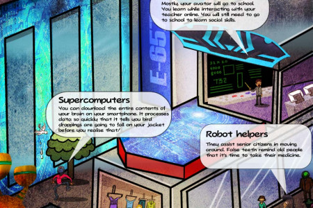 2050 : The Future of Technology Infographic