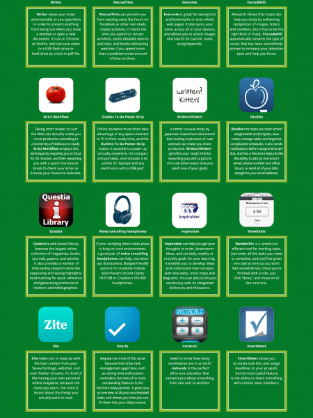 20 Apps to be More Effective when Studying Infographic